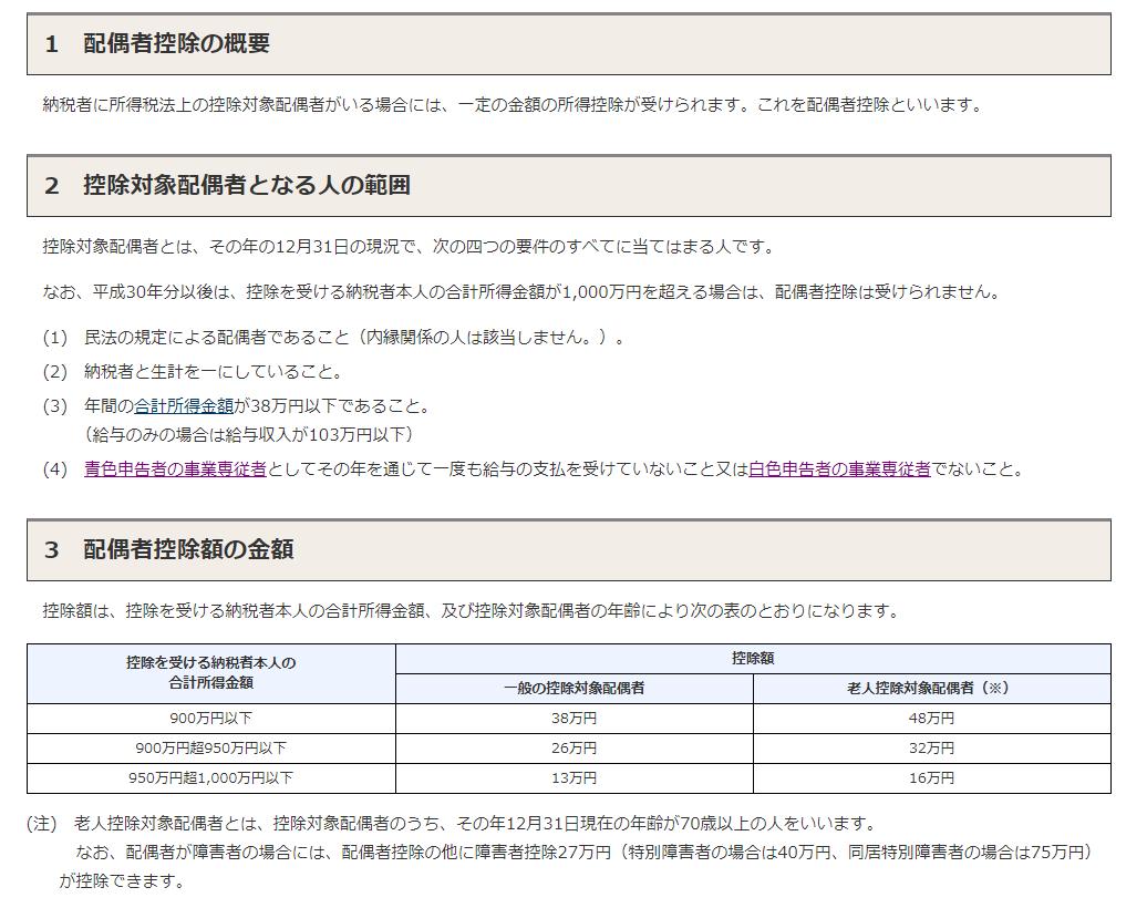 スクリーンショット 2019-03-10 22.37.05