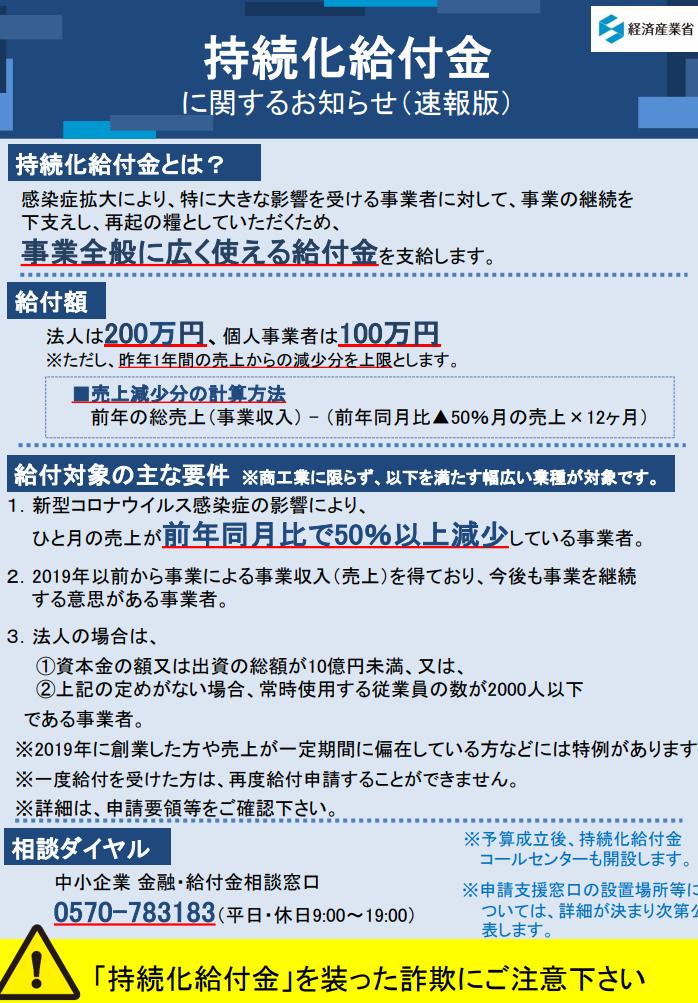 スクリーンショット 2020-04-28 01.27.29