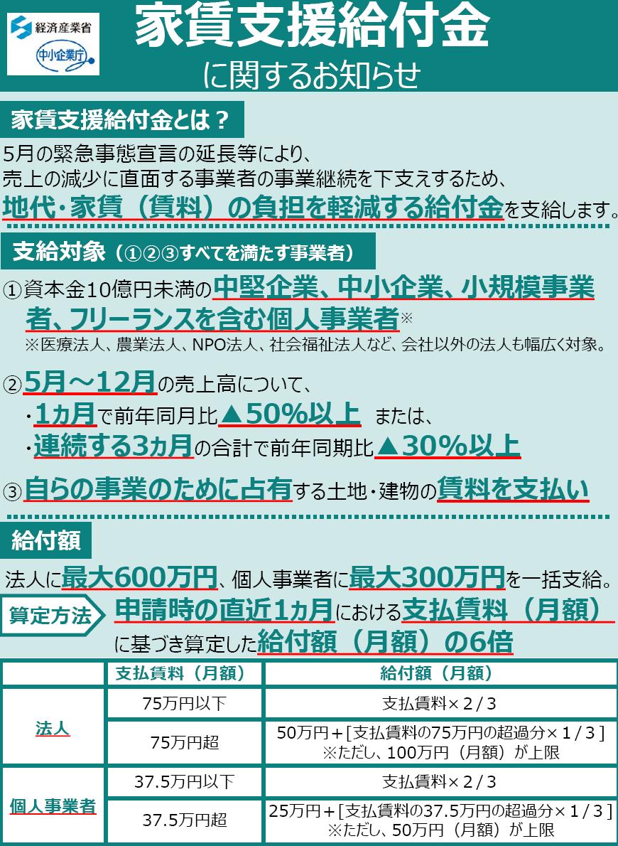 スクリーンショット 2020-07-18 21.16.03